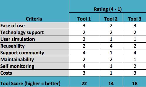PE_Tool_Comparison