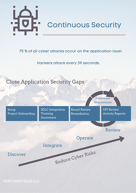 Continuous Security (2) (1).png
