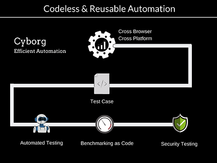Cyborg Product Presentation.png