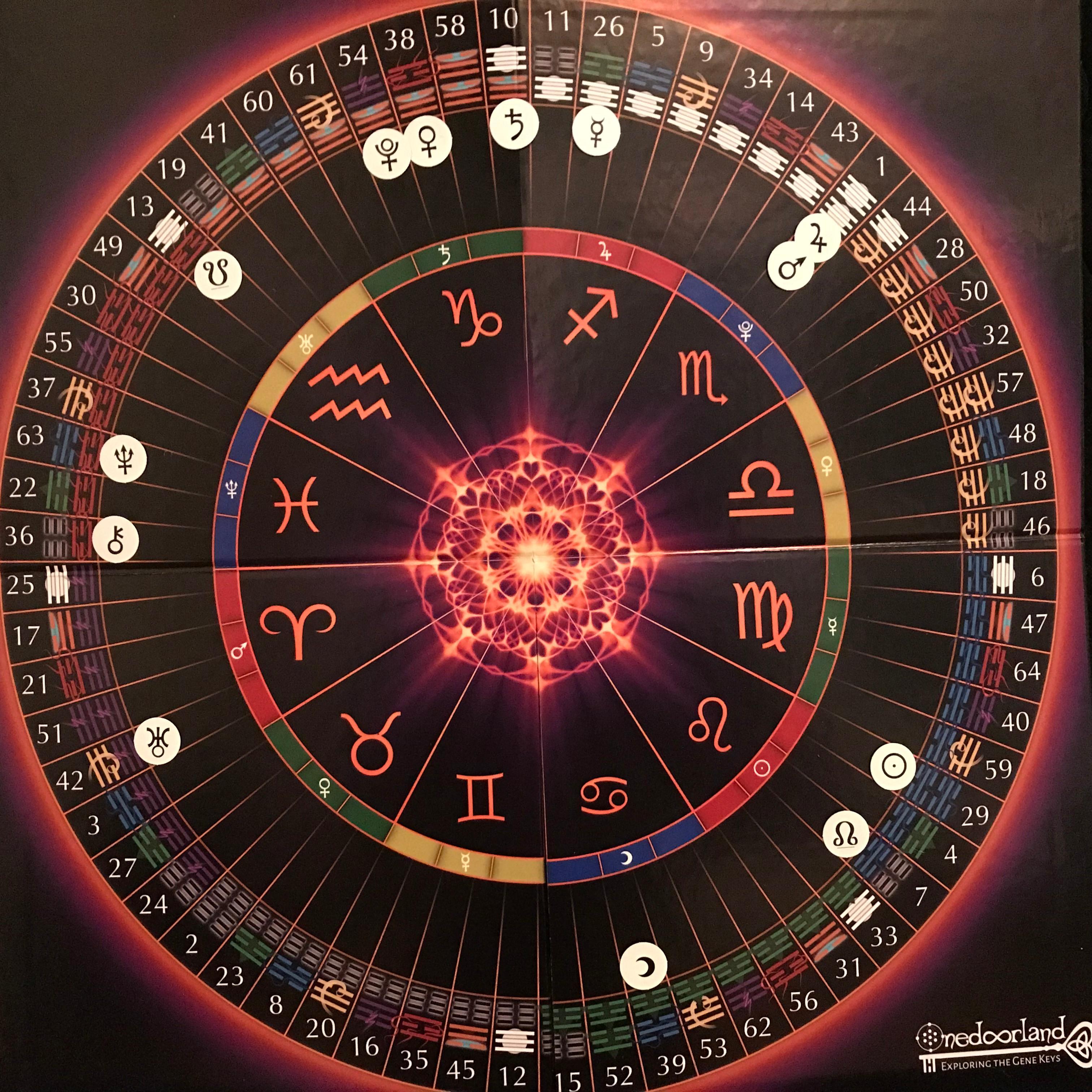 Gene Keys Astrology Consultation