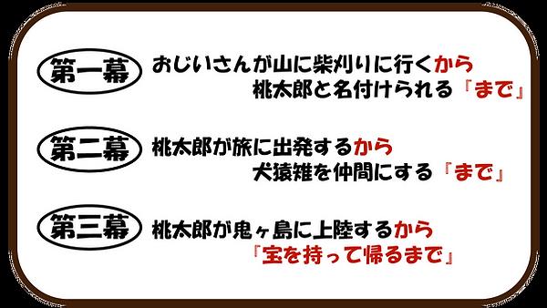 本来の三幕構成.png