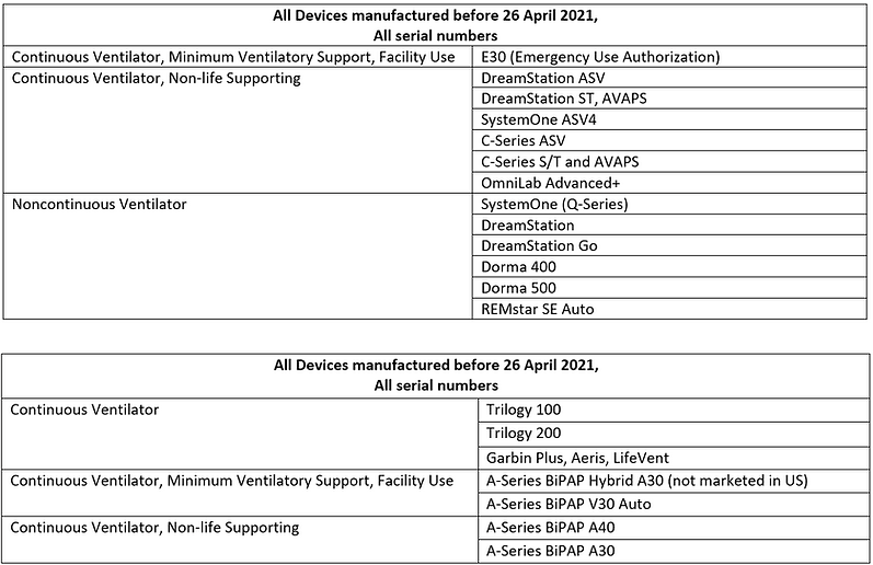 Affected Product List