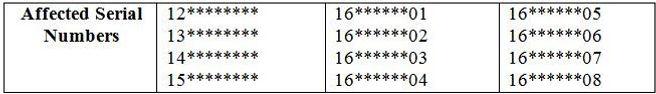 Serial Numbers_Landing page (1).JPG