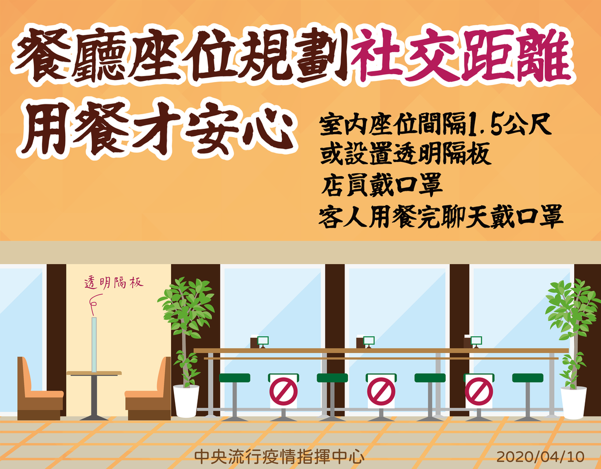 餐廳座位規劃社交距離