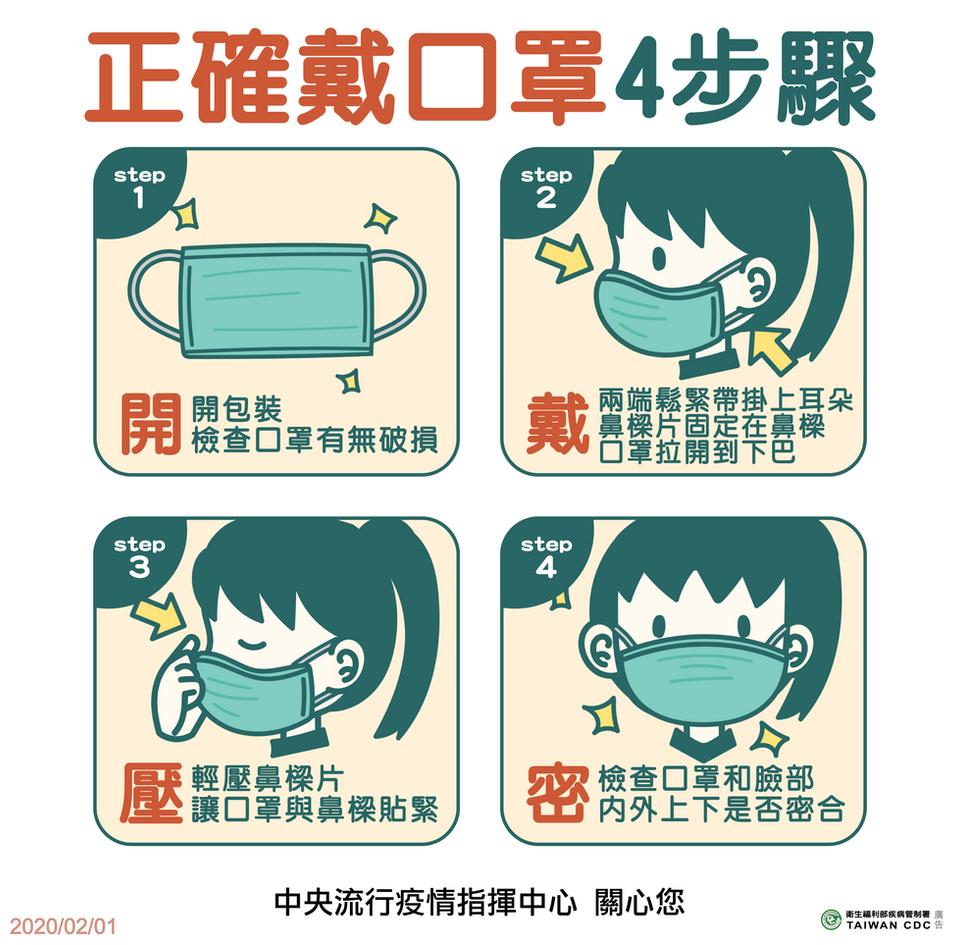 正確戴口罩4步驟(單張)