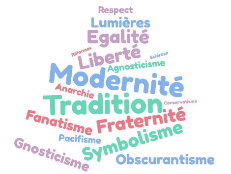 Modernité et Franc-Maçonnerie