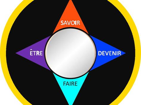«Être», «Devenir» ou « Être en devenir» ?