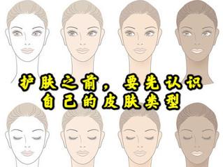 新手護膚必看👀  怎樣判斷你的皮膚屬於那種類型?