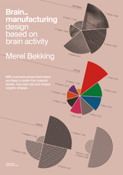infographic_brain_manufacturing.bmp