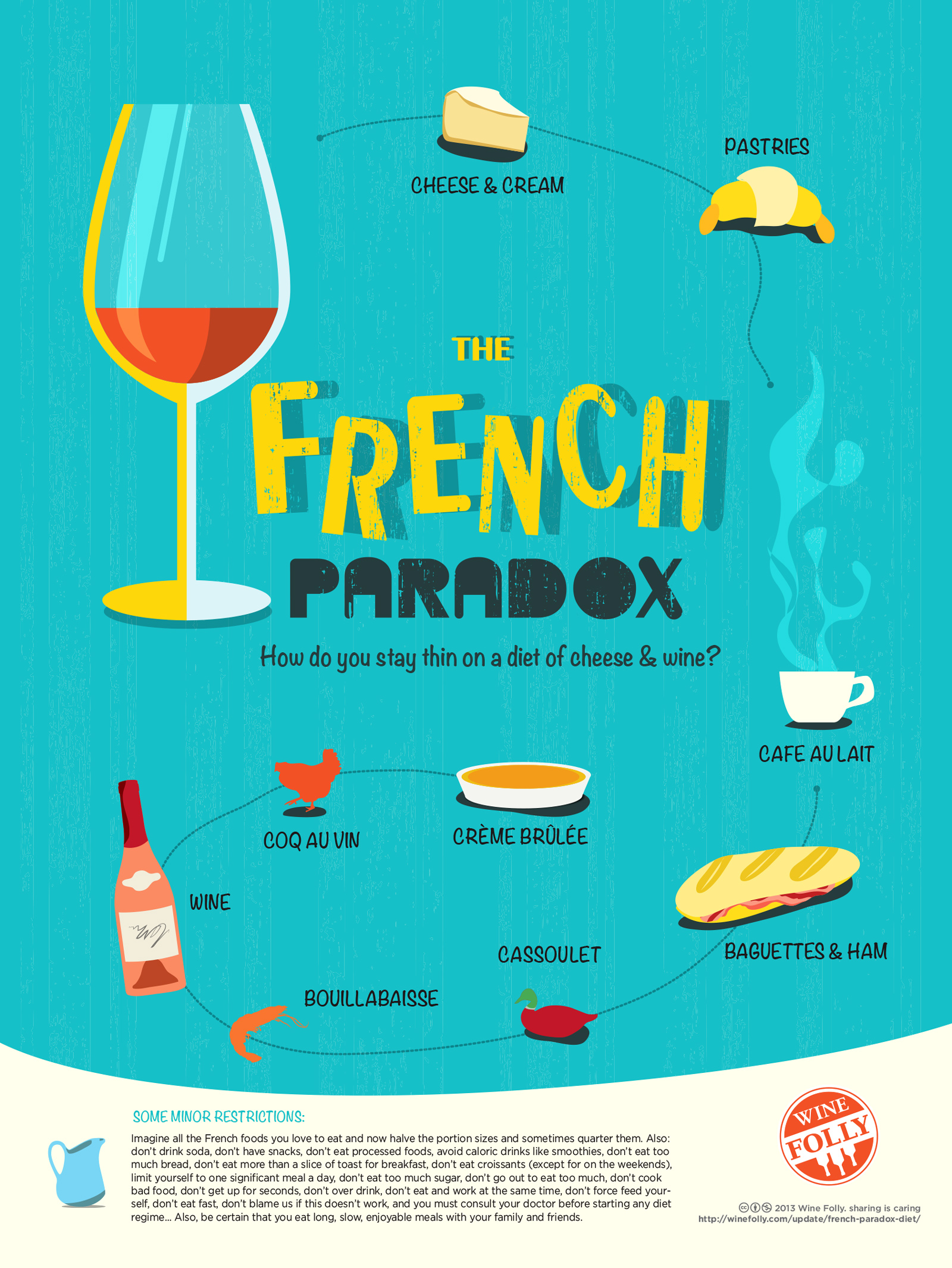 french-paradox-diet