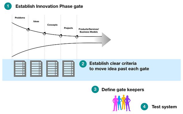 Innovation Management.png