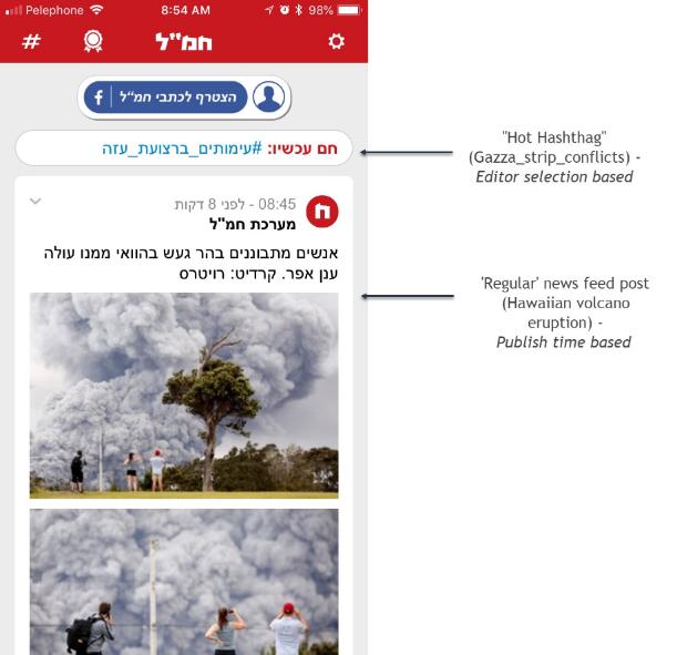 """""""Hot"""" Fixed hashtag; Hamal app, February 2018"""