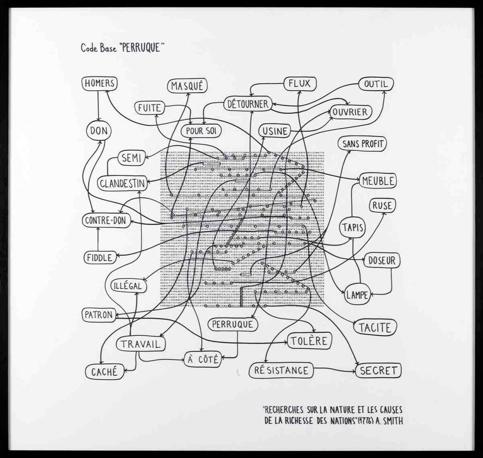 La theorie du Komplot