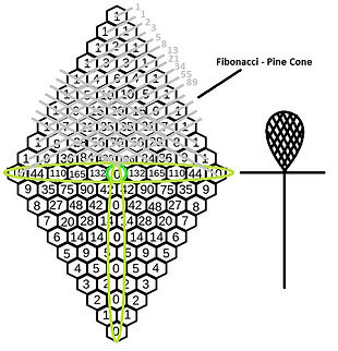 Pine Cone-Ankh.jpg
