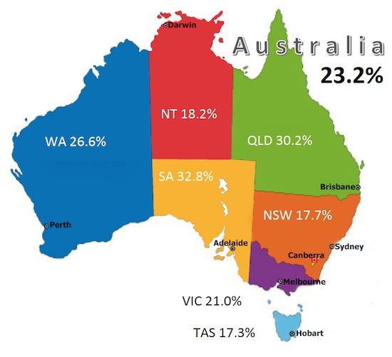 One-Quarter of Australian Homes Have Solar in 2017