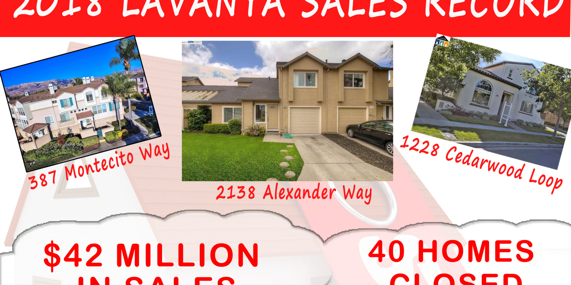 Lavanya duvvi Sales record 2018