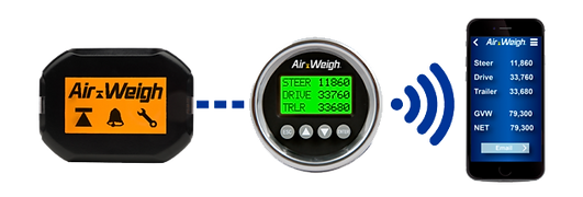 Air Weigh Images_gauge_app_digital scale