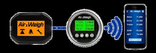 Air Weigh Images_gauge_app_digital scale