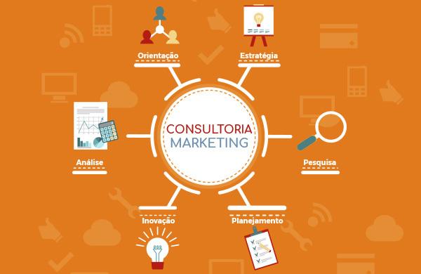 consultoria agencia glass