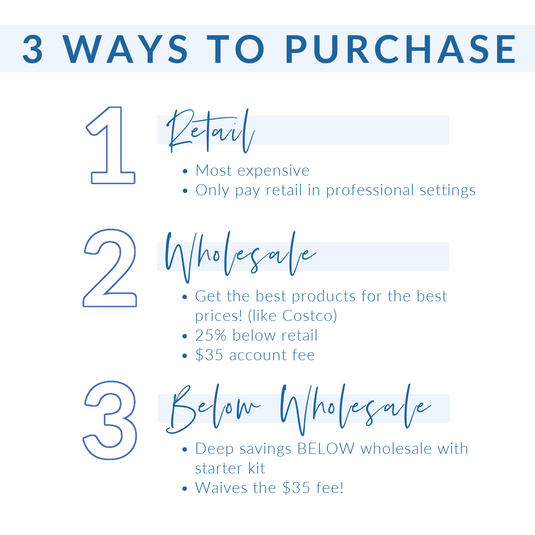 3 ways to purchase.png