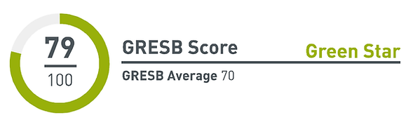 GRESB score DSYPH.png