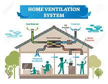 112177329-home-ventilation-system-vector