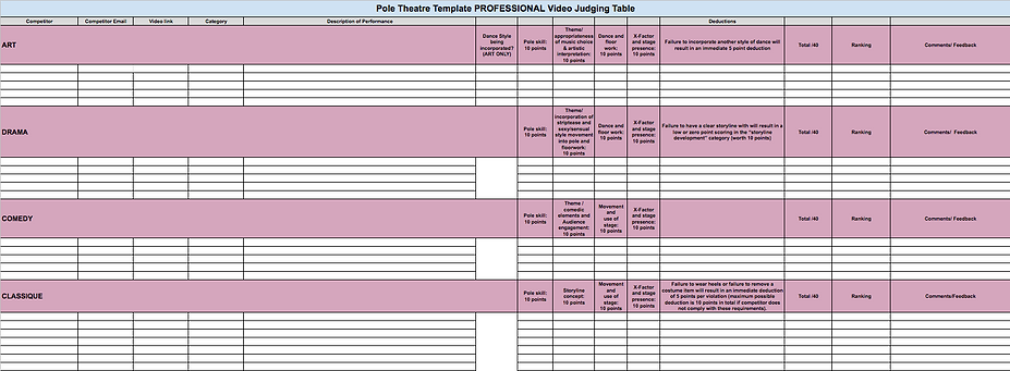 Pole TheatreJudgig Table Template