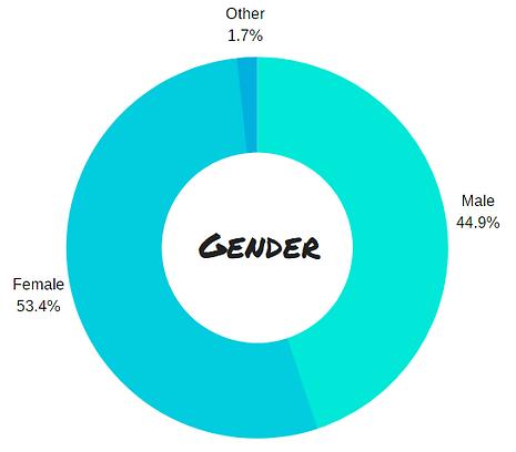gender19.PNG