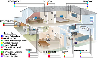 home-wiring-diagram-2.png