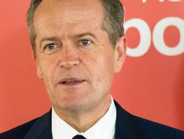 Labor's Proposed Tax & Superannuation Policies