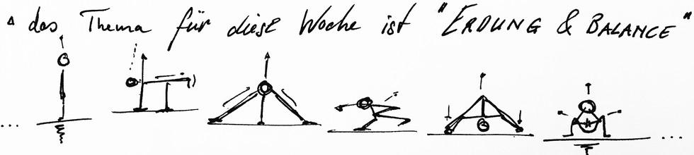 Meine Vorbereitungen für die Yogakurse in Chur