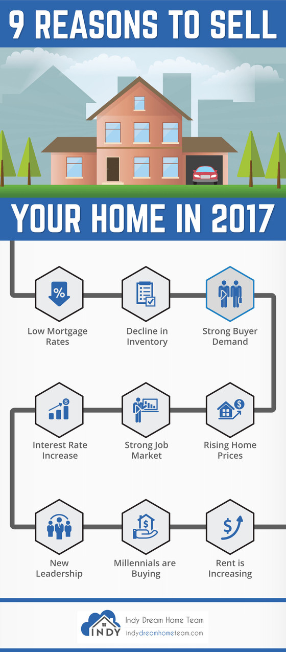 9 Reasons to Sell in 2017