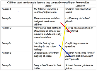 My answers - planning table - 2nd way.pn