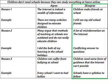 My answers - planning table.png