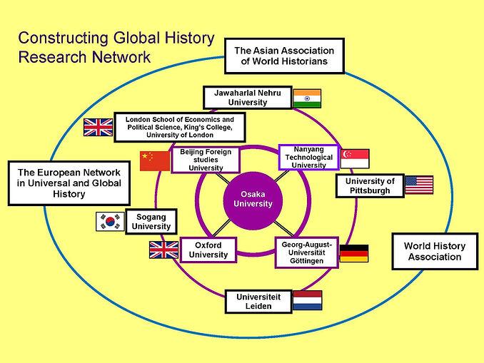 グローバルヒストリー協力図introduction.jpg