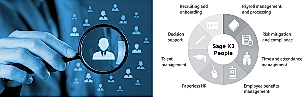 Human Resource Management Solution
