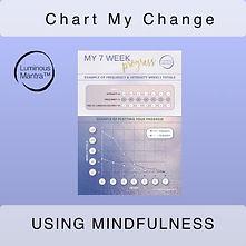 Depression MIndfulness Album .jpg