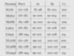 Таблица размеров.png