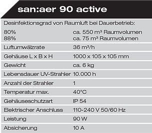 TD-sanair90.png