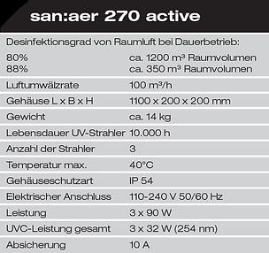 TD-sanair270.png
