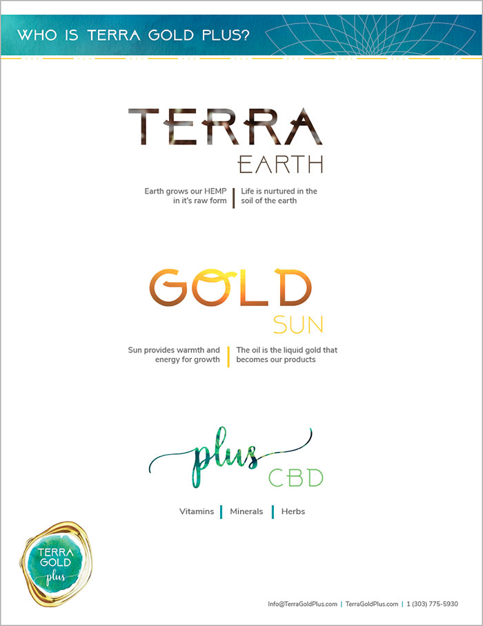 TerraGold Plus