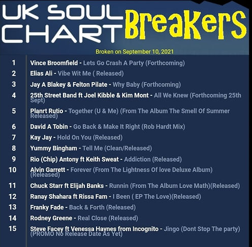 UK Soul Chart Breakers - Hold On You - No. 7.jpg