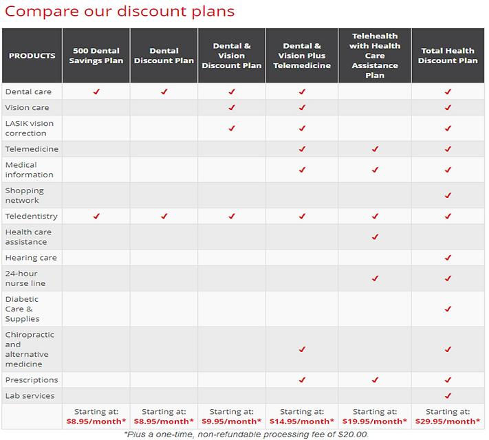 Compare Discount Plans.png
