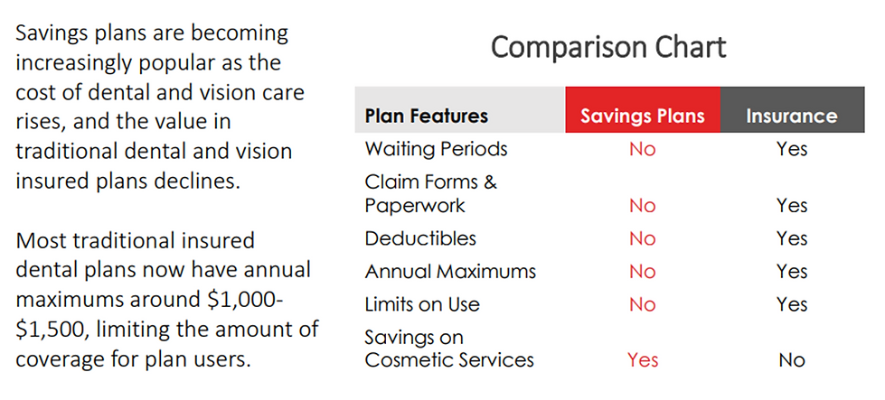 savings plan vs insurance.png