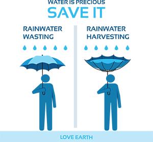 Wasting rainwater