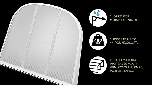 SunWolf Window Well Covers Features Alpha Series Frost White