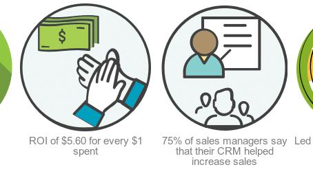 5 Benefícios para o seu negócio ao usar um CRM