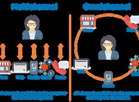 Serviço a Cliente Omnicanal - boas práticas