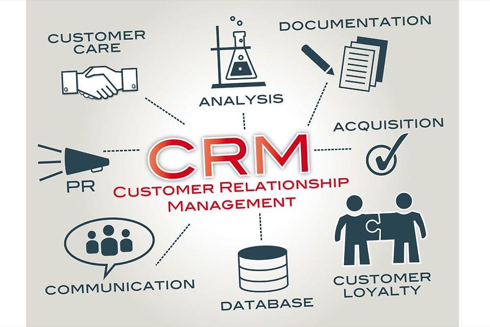 CRM Vendas & Marketing