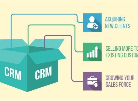 Quais são os benefícios dum software CRM?